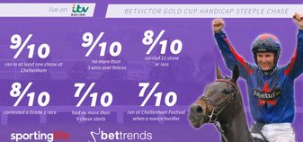 Check out the trends for Saturday's big feature