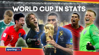 Check out all the best statistics from the 2018 World Cup
