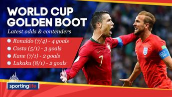 The latest World Cup Golden Boot odds and contenders