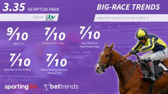 Check out the trends for Saturday's big race