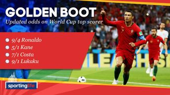World Cup Golden Boot betting