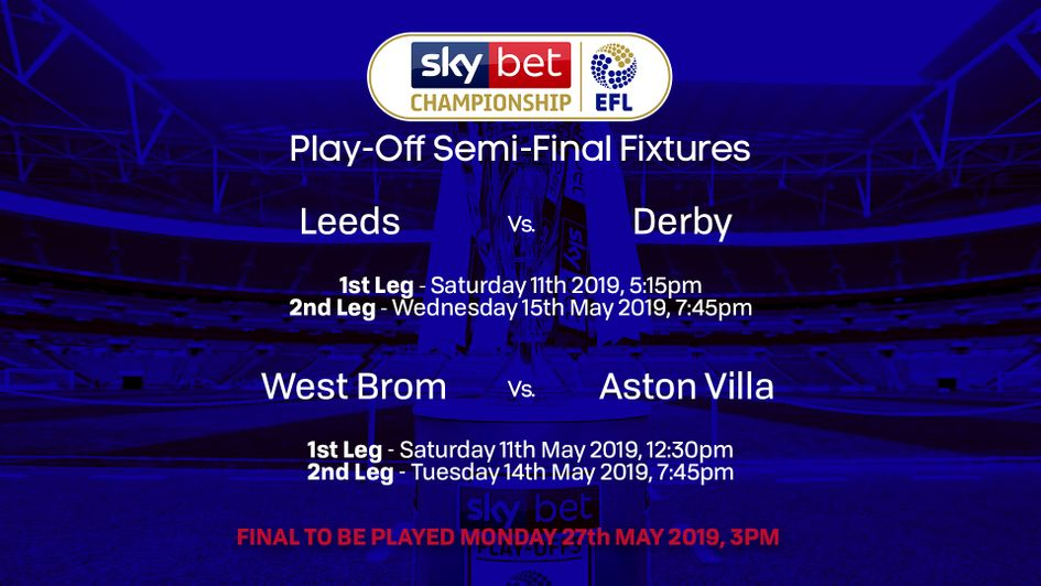 Sky Bet EFL play-offs: Dates, fixtures and schedule for the