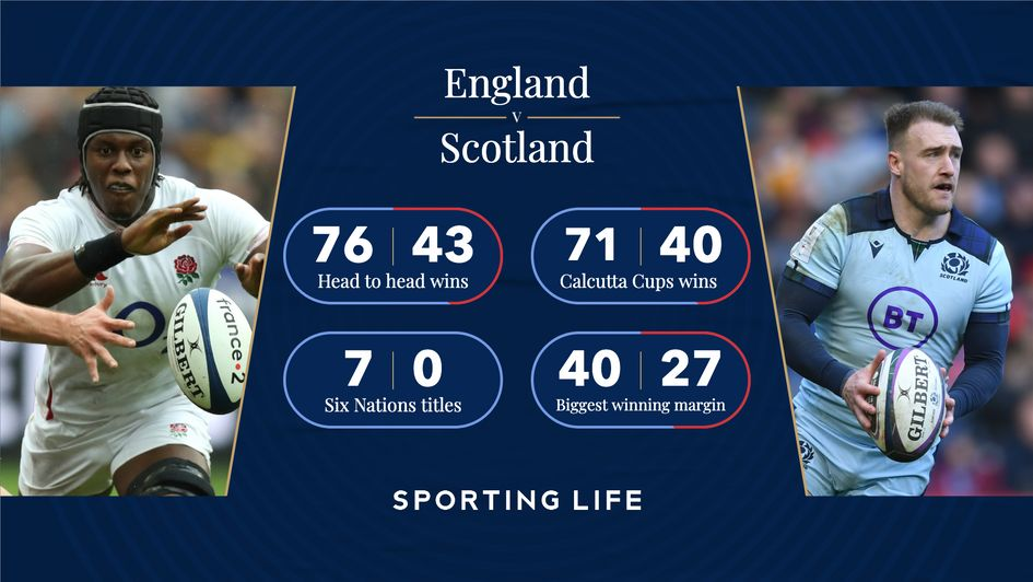 Ireland v england 6 nations 2021 betting advice golf betting tips us pga