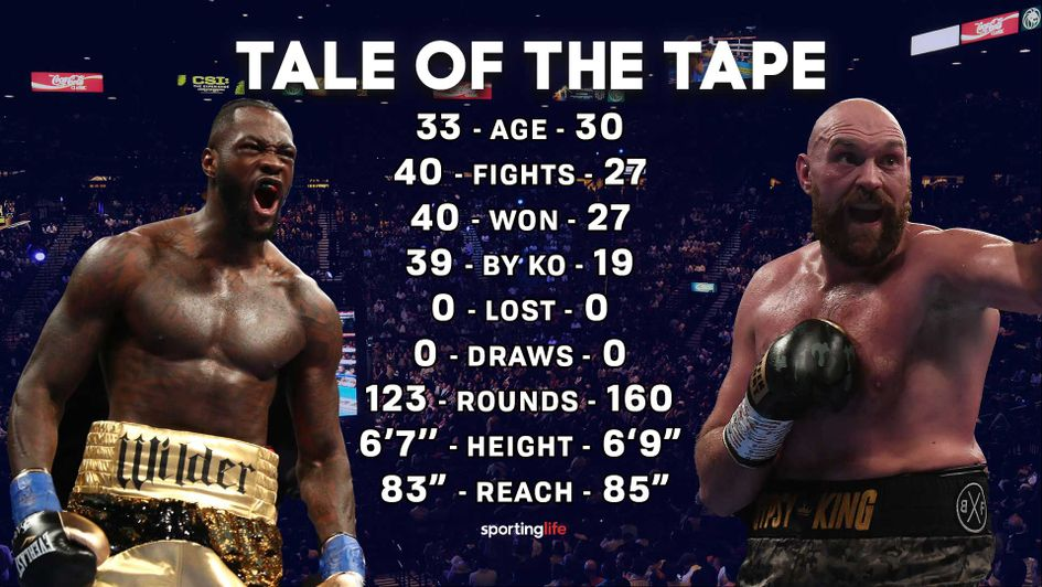 Deontay Wilder and Tyson Fury clash on Saturday night