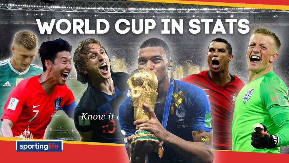 World Cup 2018: The story of a memorable tournament with