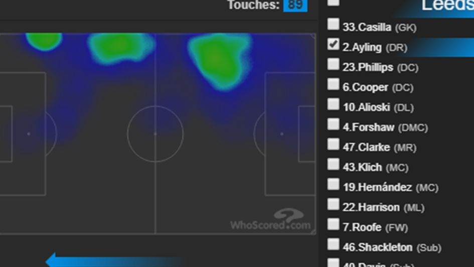Luke Ayling's heatmap for the game away at Rotherham (source: whoscored.com)