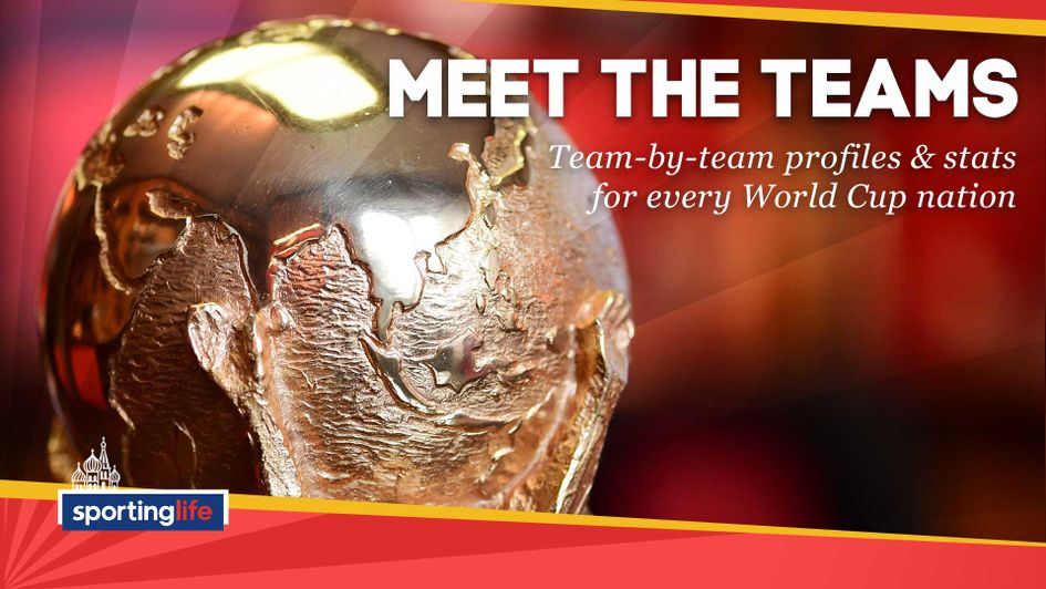 Know it all about every team and group ahead of the World Cup