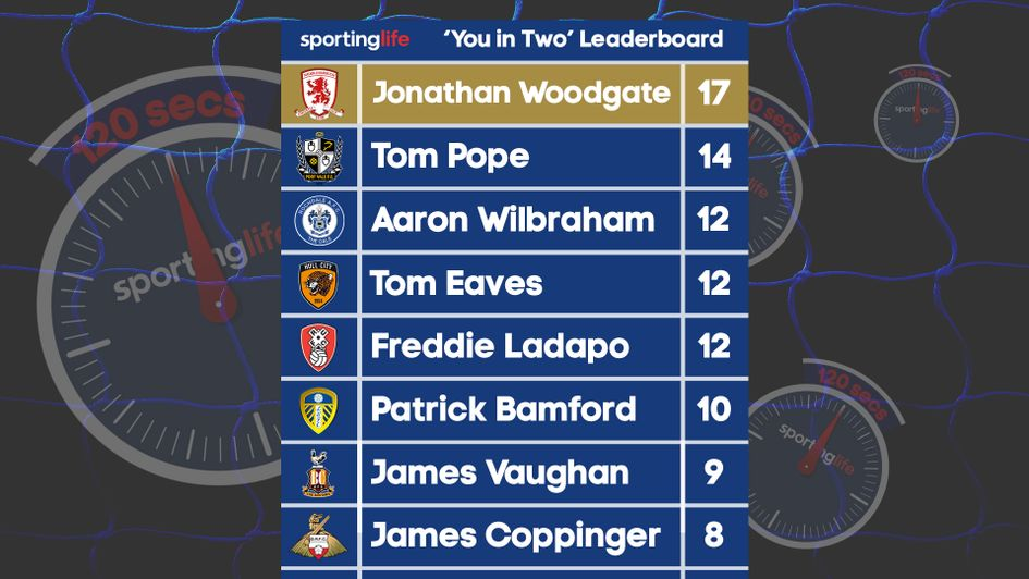 Check out the latest You In Two leaderboard