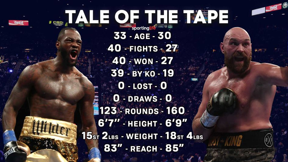 Deontay Wilder and Tyson Fury will clash in LA on Saturday night