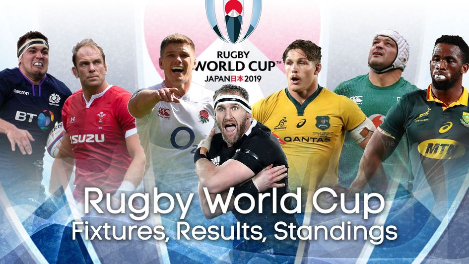 Rugby World Cup 2019 Fixtures Results Groups Standings Tv Schedule Dates Odds Tournament History
