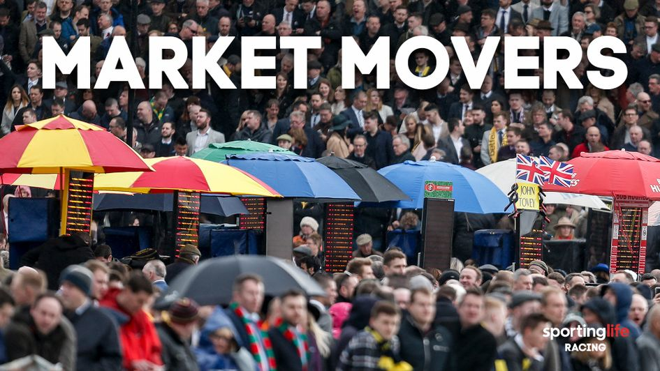 Get all today's market movers