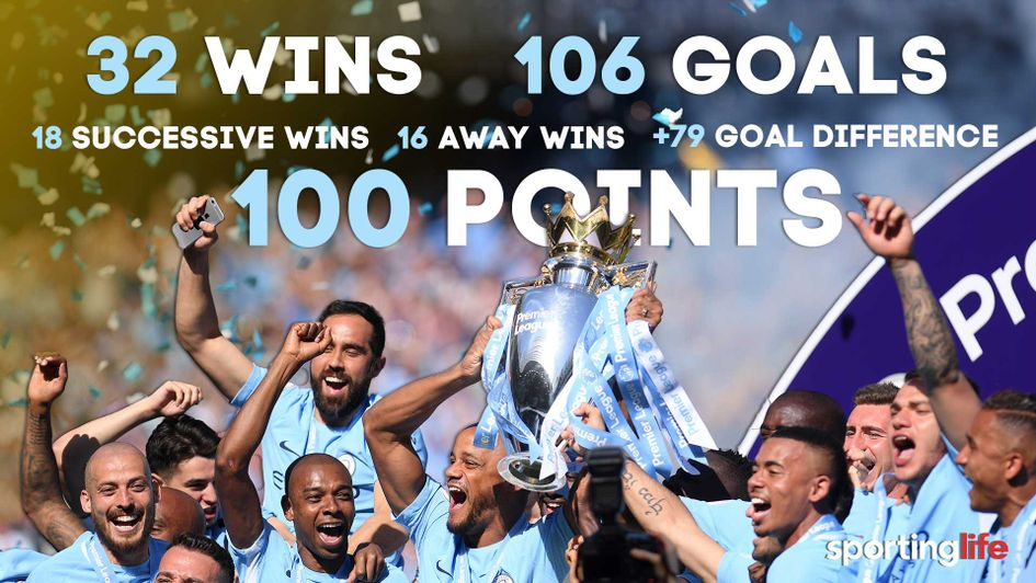 Image result for man city 100 points